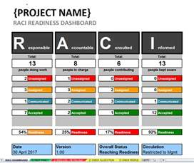 raci template raci template dashboard for managing project
