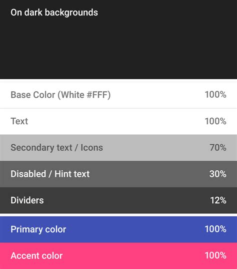 remove blue lining in android application layout stack android what should be the color of edittext line