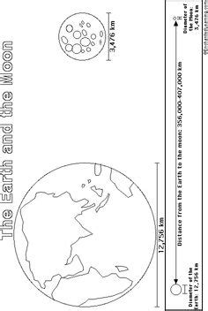 earth rotation coloring pages pluto planet coloring pages the outer planets are those