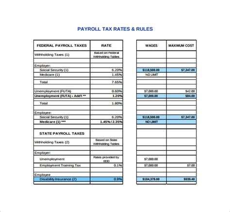 wages calculator payroll free payroll tax calculator