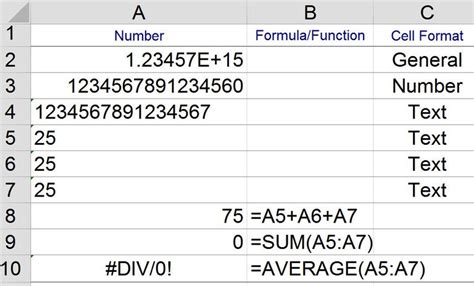 format excel as text formatting negative long and special numbers in excel