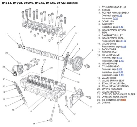 d16z6 distributor wiring diagram wiring diagram and fuse box