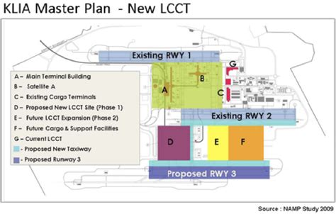 klia airport floor plan kuala lumpur airport s new low cost terminal uniquely aims