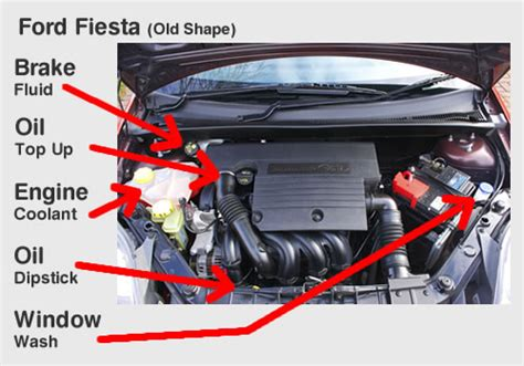 ford ka bonnet diagram think driving school show me tell me questions