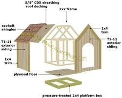 German Shepherd Dog House Plans New Dog Houses And Dog German Shepherd House Plans