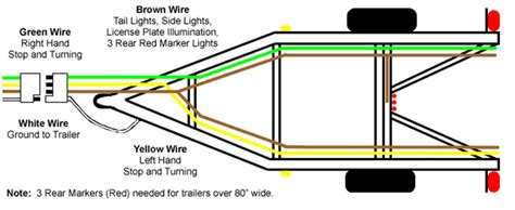 wiring diagram free trailer wiring diagram 4 wire flat