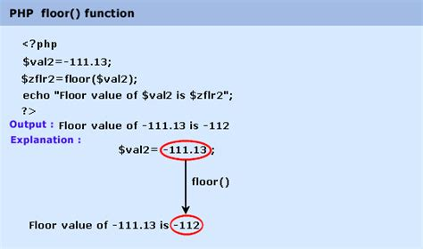 php floor integer php floor function w3resource
