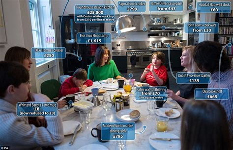 Number 10 Downing Street Floor Plan Inside David Cameron And Wife Sam S Kitchen At No 10