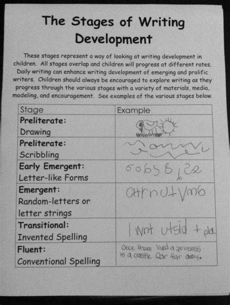 Child Development Stages Essay by Stages Of Development Information For Parents Some Downloadables Primary Level Middle School
