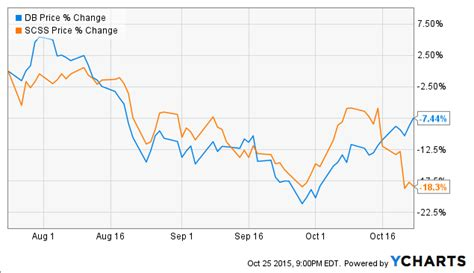 select comfort stock helicopter parents could push this stock over 25 higher