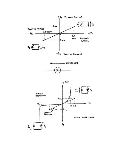 diode operating point figure 8 conventional diode symbol