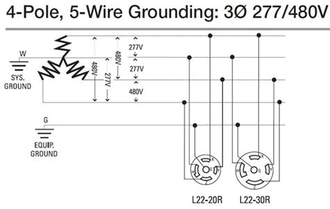 120 volt outlet wiring wiring diagram schemes