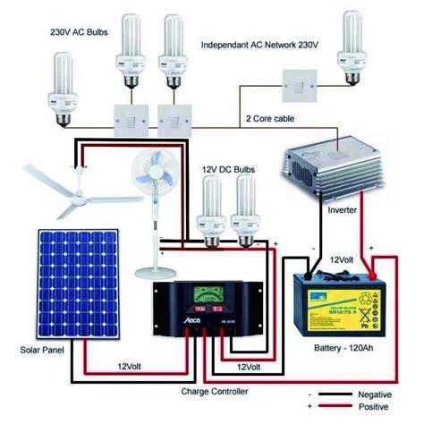 Lu Led Motor Blade ultrastrong wind 3 pp blade 12v dc solar fan price in