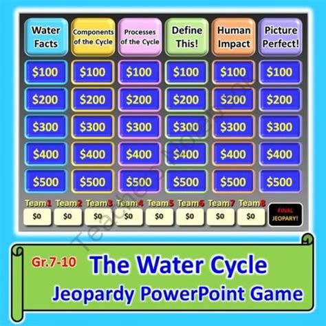 The Water Cycle Jeopardy Powerpoint Review Game From Interactive Jeopardy Powerpoint