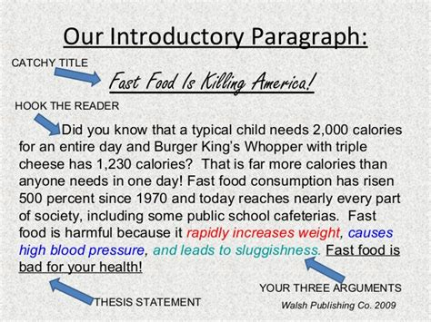 Anti Fast Food Essay by Persuasive Writing