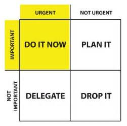 the eisenhower box save your time by prioritizing your task