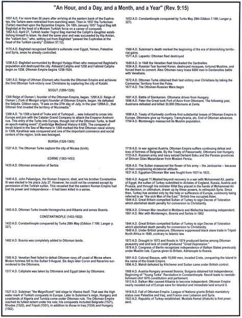 ottoman empire persian chart ottoman empire persian chart lemsteraak leeuwenhart nl