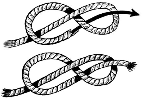 Easy Knots - twelve knots to in 2012 swiftwater rescue