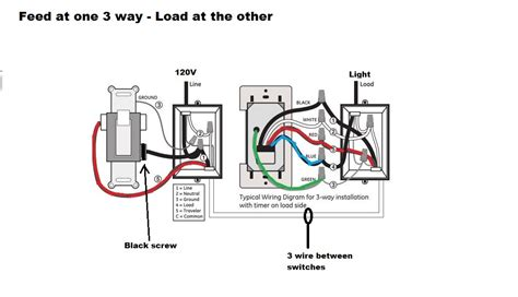 wall light switch timer digital timer switch wiring diagram circuit and
