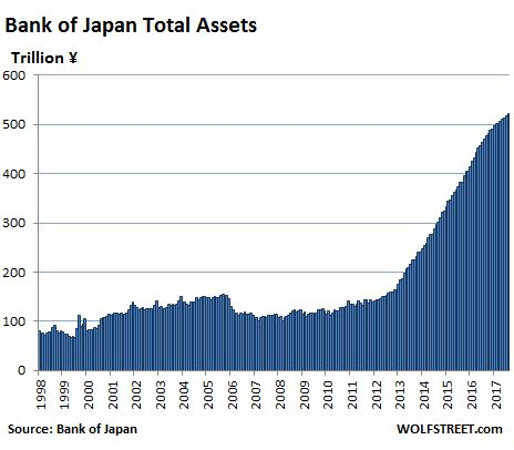 bank of japan announcement bank of japan tapers quietly qe wolf