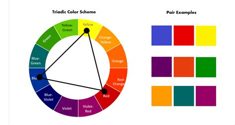 triadic color scheme exles color wheel basics how to choose the right color scheme