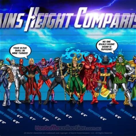 marvel actor height chart marshqueen s profile