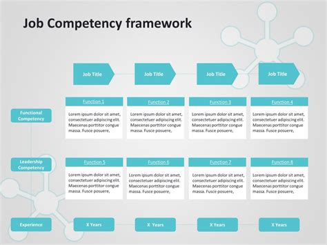 competency framework template competency framework powerpoint template slideuplift