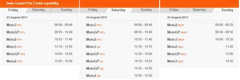 Motorrad Gp Startzeit by Motogp Zeitplan Motogp 2017 Info Video Points Table