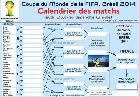 Coupe Du Monde Calendrier S 233 Lection Pour La Coupe Du Monde 2014 Au Br 233 Sil