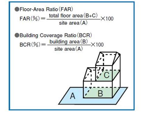 total floor area calculator planning planning glossary jp
