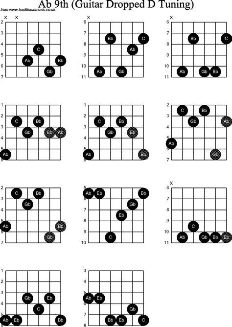 guitar chords diagrams chord diagrams for dropped d guitar dadgbe ab9th