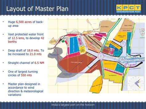 jnpt layout plan kpct presentation