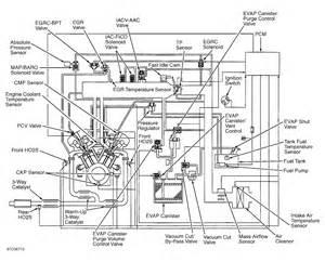 1997 infinity i30 diagram evap map sensor hose and the