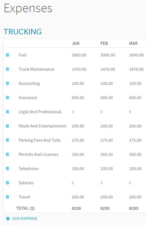 trucking profit and loss statement template tool to calculate potential income as an owner operator