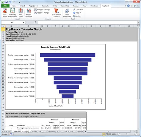 Sensitivity Analysis Excel Template by Toprank What If Sensitivity Analysis Palisade Corporation