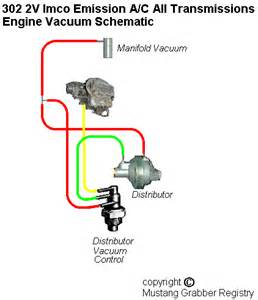 Cape Cod Vacuum - distributor on 1970 302 with two vacuum hoses ford truck enthusiasts forums