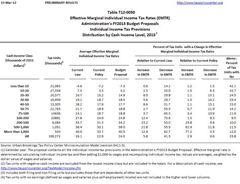 state tax withholding table georgia tax tables georgia state withholding 2014 autos post