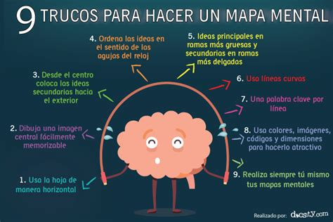 crear imagenes mentales infograf 237 a de 9 trucos para hacer un mapa mental e historia
