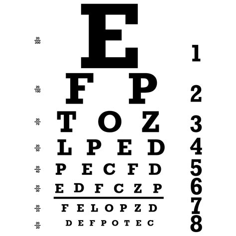 printable children s eye chart double vision and a trip to the hospital the cycling