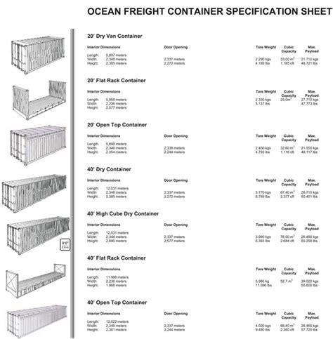 container specifications conex logistics air cargo transport
