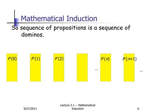 inductor ppt slides ppt inductance powerpoint presentation id 28 images ppt electromagnetic induction powerpoint