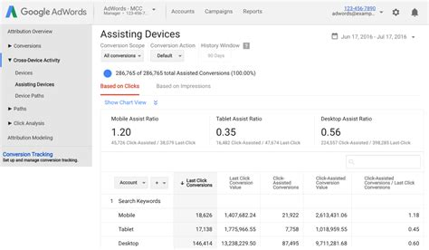 Adwords Gains 3 New Cross Device Attribution Reports Search Engine Land Adwords Caign Report Template
