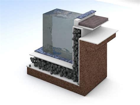 ghiaia vetro cellulare nordtex vitrex ghiaia e granulati di vetro cellulare nordtex