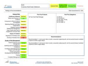 compliance assessment template radar compliance software solutions promontory cs