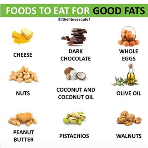 healthy fats in food 10 healthy foods you should be bro