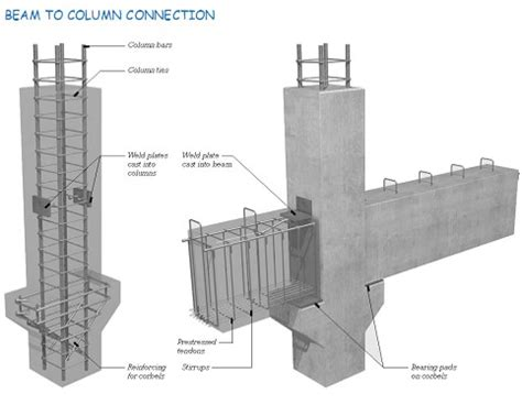 design of rcc frame prefabricated structures prefabrication concept