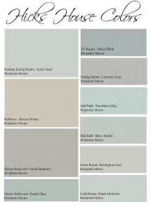 interior paint color and color palette ideas with pictures best 25 craftsman exterior colors ideas on pinterest