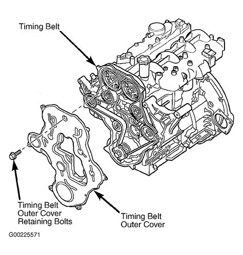 2005 Jeep Liberty Timing Belt 2005 Jeep Liberty Serpentine Belt Routing And Timing Belt