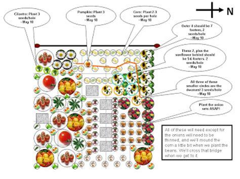 Microgoat Farm Garden Plot Layout Three Garden Layout
