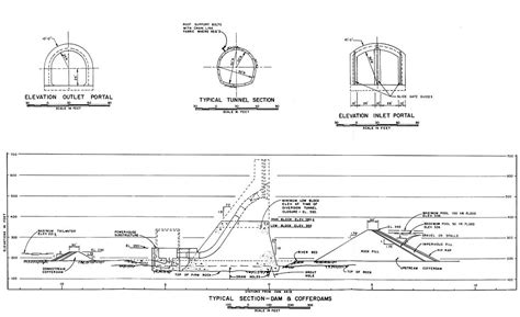 Constructing A Cross Section by File Rart Construction Cross Section Jpg Wikimedia